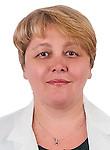 Хорошевская Яна Александровна