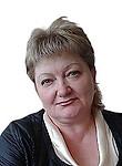 Хованская Ирина Георгиевна
