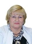 Котовская Елена Юрьевна