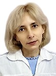 Брусницина Людмила Николаевна