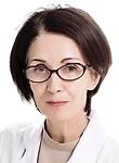 Бандык Галина Александровна