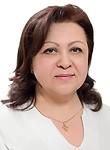 Мешайкина Марина Георгиевна