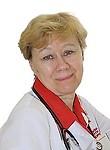 Тюханова Ирина Владимировна
