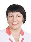 Новикова Римма Ванушевна