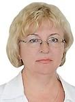 Щербинина Елена Васильевна