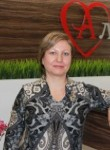 Матвеева Наталья Викторовна