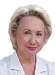 Лоткова Елена Анатольевна