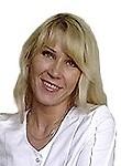 Гуреева Виктория Николаевна