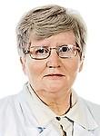 Вартанян Ирина Юрьевна