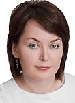Шишева Анна Кирилловна