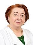 Назаренко Светлана Петровн
