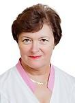 Мирошниченко Людмила Александровна