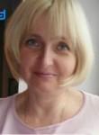 Горданова Ольга Юрьевна