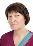Васильева Ирина Витальевна