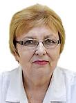 Караштина Наталья Васильевна