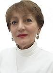 Мирзоян Лиля Асцатуровна