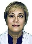 Сеничева Виктория Владимировна