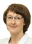 Шишкина Альбина Викторовна