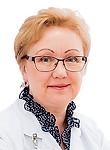 Кудрина Светлана Владимировна