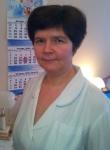 Каменина Елена Владимировна