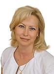 Гусева Ирина Викторовна