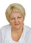 Жуган Людмила Михайловна