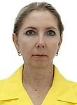 Габушева Наталья Станиславовна