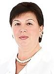 Сазонова Валентина Владимировна