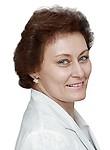 Полляк Евгения Семеновна