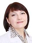 Алексеенко Ирина Борисовна