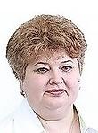 Зайцева Ирина Вячеславовна