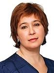 Прусакова Арина Кадриевна