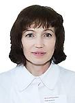 Павлычева Ирина Юрьевна