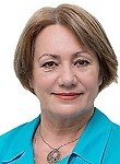 Киткина Галина Владимировна