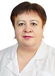 Кускова Елена Владимировна