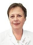 Кошелева Ирина Евгеньевна
