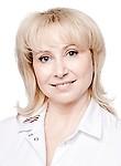 Добродий Наталья Александровна