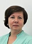 Батуева Светлана Борисовна