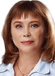 Голикова Галина Юрьевна