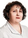 Бевза Виктория Юрьевна