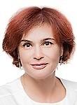 Павловская Оксана Владимировна