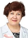 Ананьева Марина Вячеславовна