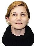 Казиева Виолетта Сергеевна