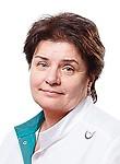 Маркина Галина Александровна