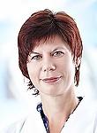 Ермоленко Елена Евгеньевна