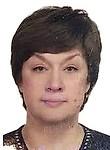 Носова Ольга Ивановна
