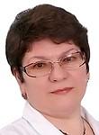 Борисенкова Алла Валерьевна
