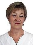 Сырчикова Ирина Николаевна
