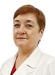 Шилова Елена Ивановна