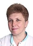 Жучкова Ирина Вячеславовна